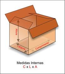 Caixa de Papelão - Medidas