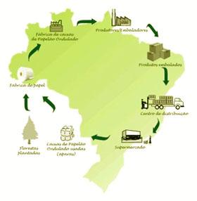 Mapa Reciclagem
